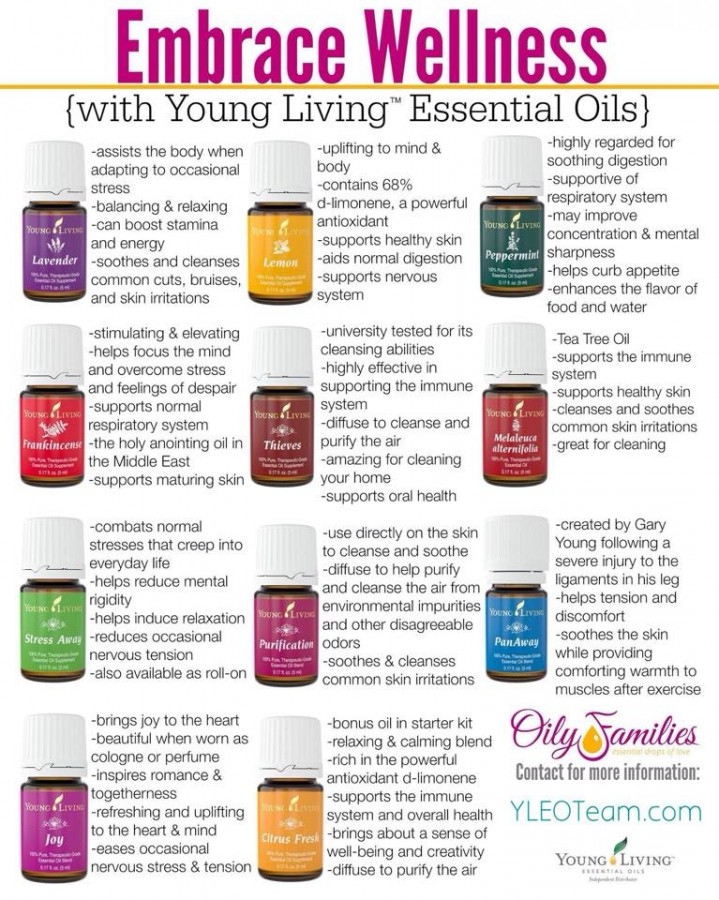 Embrace Wellness #OilyFamilies @YLEOTeam Essential Oils  Visit www.YLEOTeam.com to learn more > free video class