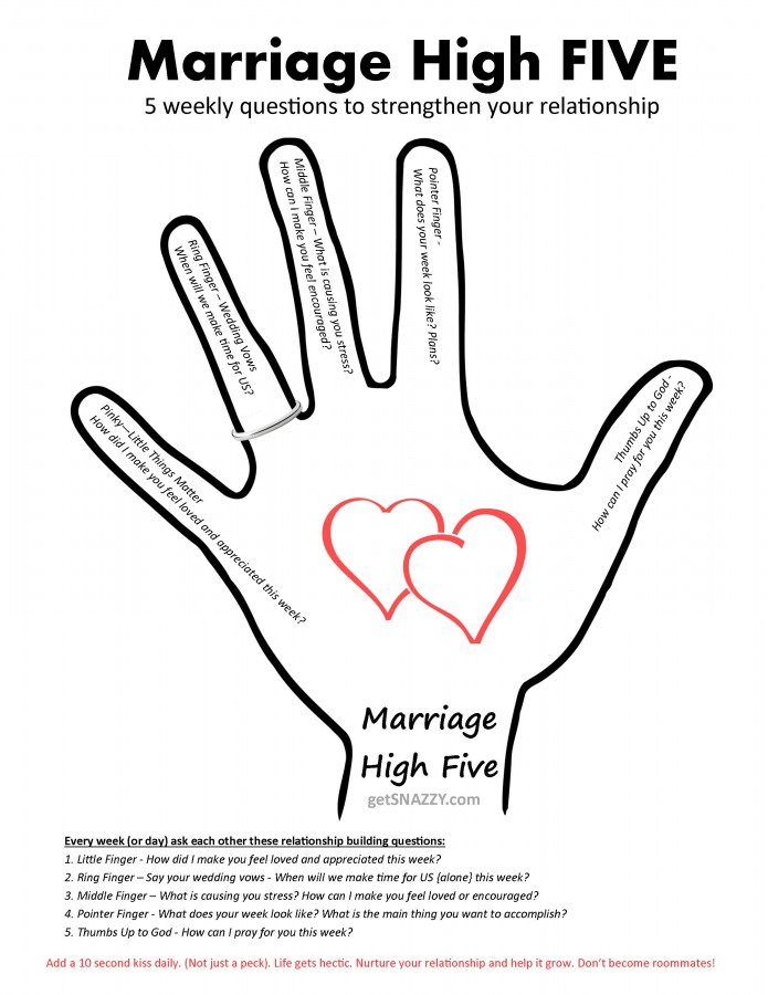 Give your Marriage a High Five - 5 weekly questions to strengthen your relationship @getSNAZZY